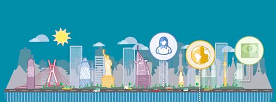 Estudo sobre as cidades mais sustentáveis do mundo