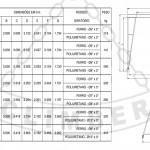 Tabela Pórtico Móvel Manual
