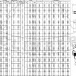 Tabela - Talha Elétrica de Cabo de Aço Padronizada