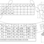 Tabela - Trole Manual